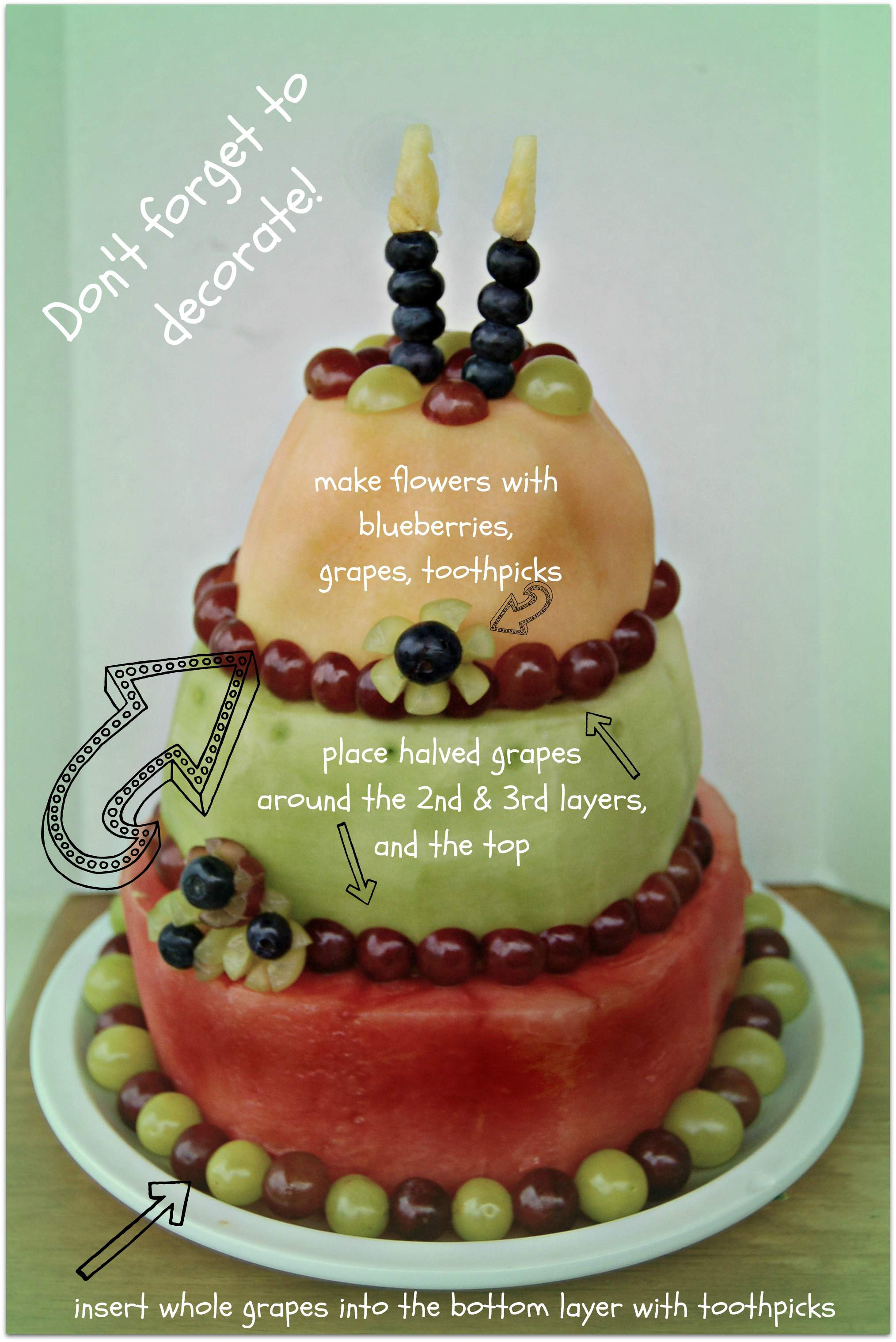 Alternative Birthday Cake Ideas For Adults