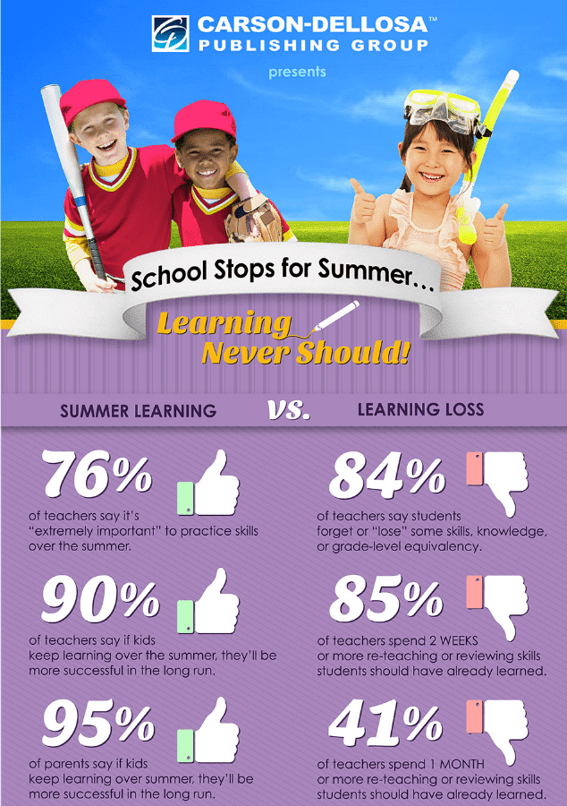 5 Fun Ways to Beat Summer Brain Drain Carson-Dellosa #ad #IC #smartersummer