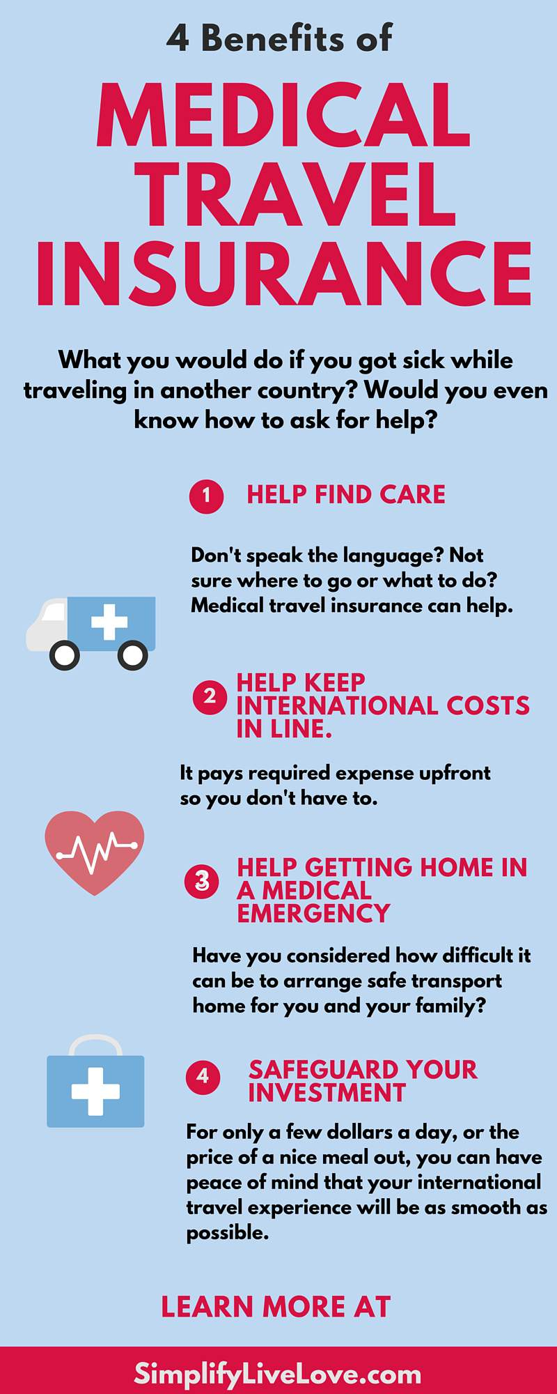 Why You might consider medical travel insurance for international travel